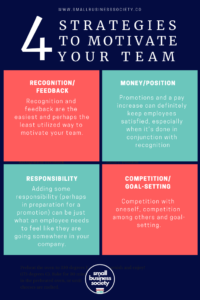 Four strategies for motivating your team (and how to